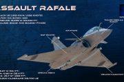 Bir Rafale bir F-22 Raptor'u