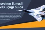 Akar: F-35 için Türkiye'nin