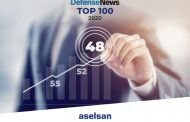 Dünyanın en prestijli savunma şirketleri listesinde 7 Türk şirketi